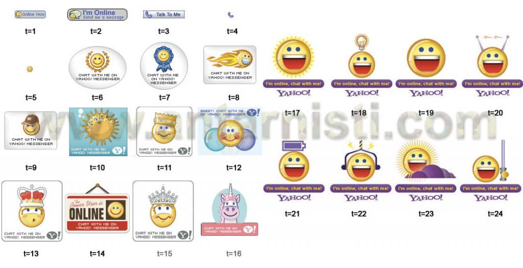 Yahoo! Messenger Status Icon Table